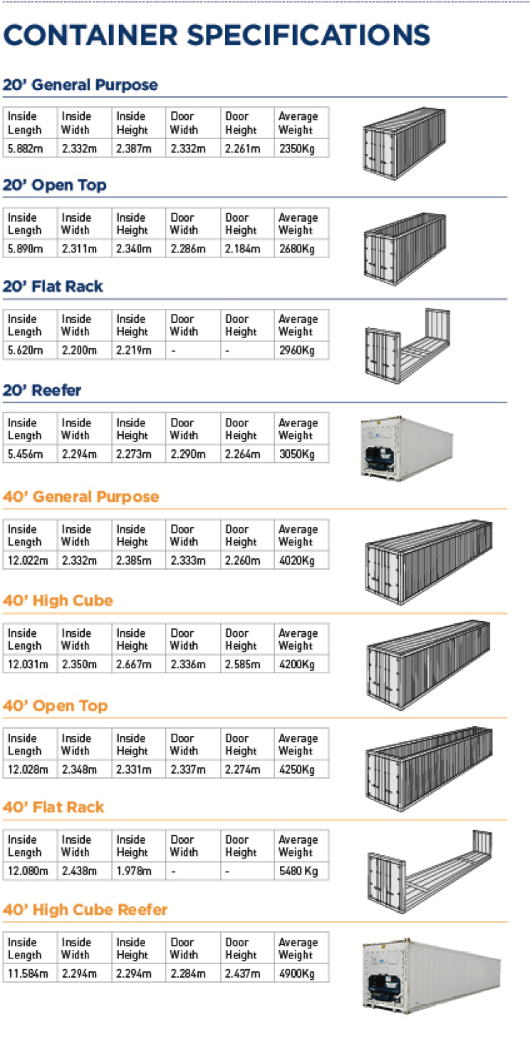 , Container Specifications, Clearing & Forwarding, Clearing & Forwarding